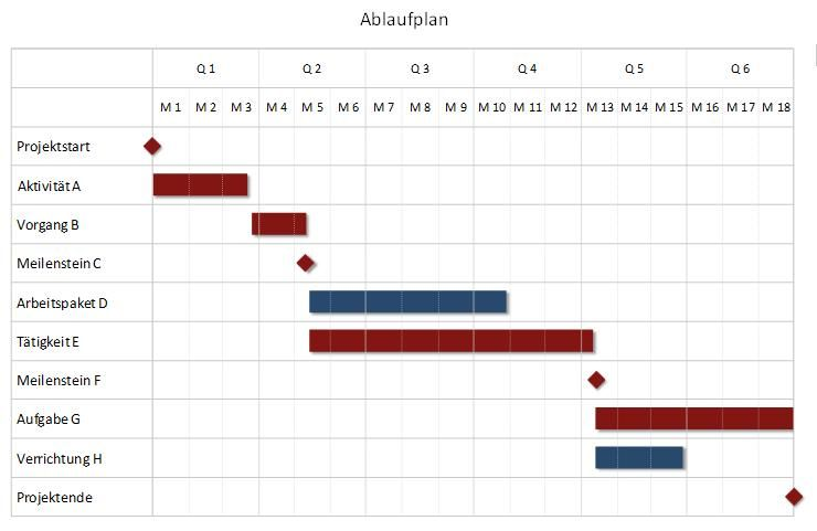 Enchanting Wort Zeitplan Vorlage Elaboration - FORTSETZUNG ...