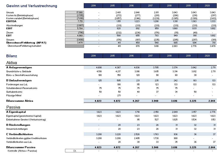 Gemütlich Zeitkartenvorlage Excel Zeitgenössisch - Beispiel ...