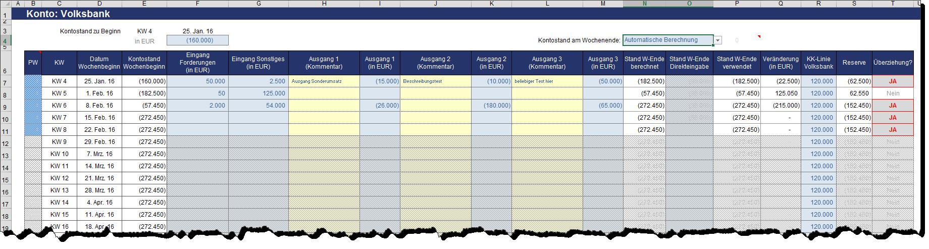 Excel Vorlage Rollierende Liquiditatsplanung Auf Wochenbasis