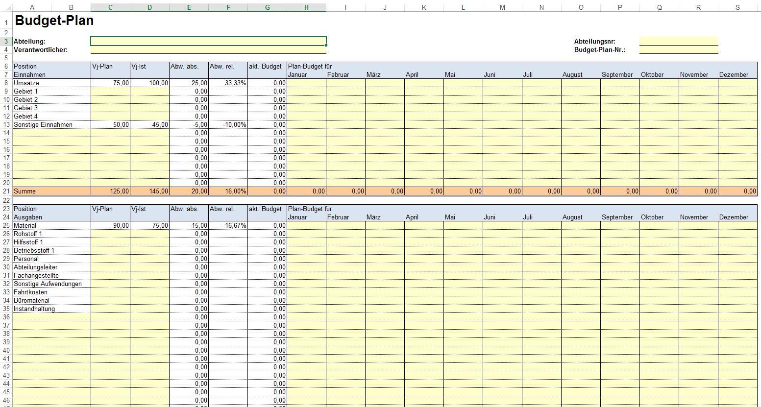 Fantastisch Jahresbudget Excel Vorlage Ideen ...