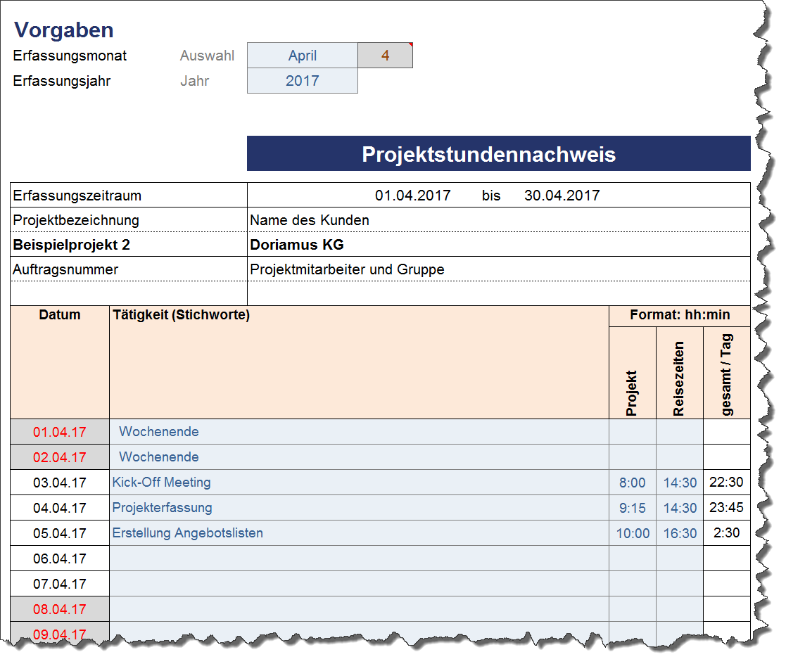 Ungewöhnlich Jahresbudget Vorlage Excel Fotos - Entry Level Resume ...