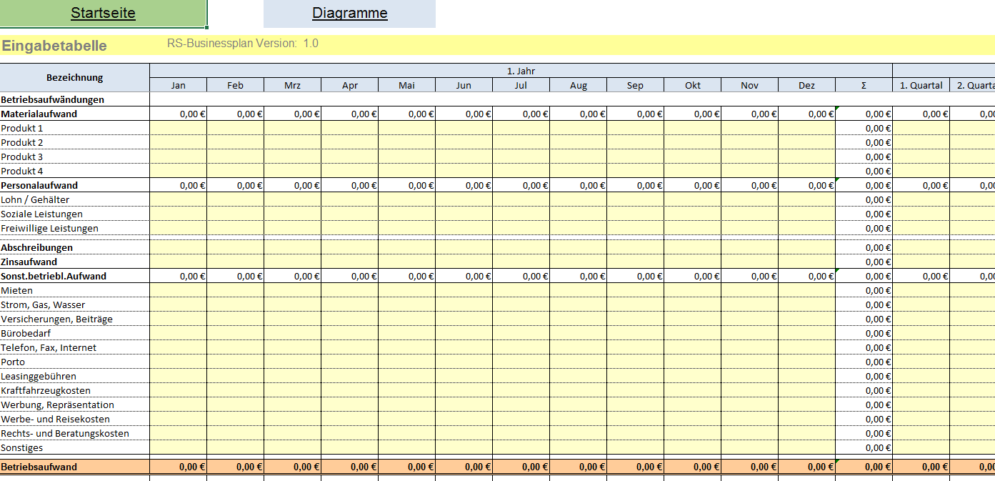 Atemberaubend Jahresbudget Excel Vorlage Zeitgenössisch - Entry ...
