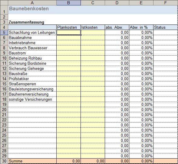Gemütlich Finanzbericht Notizen Vorlage Zeitgenössisch - Entry Level ...